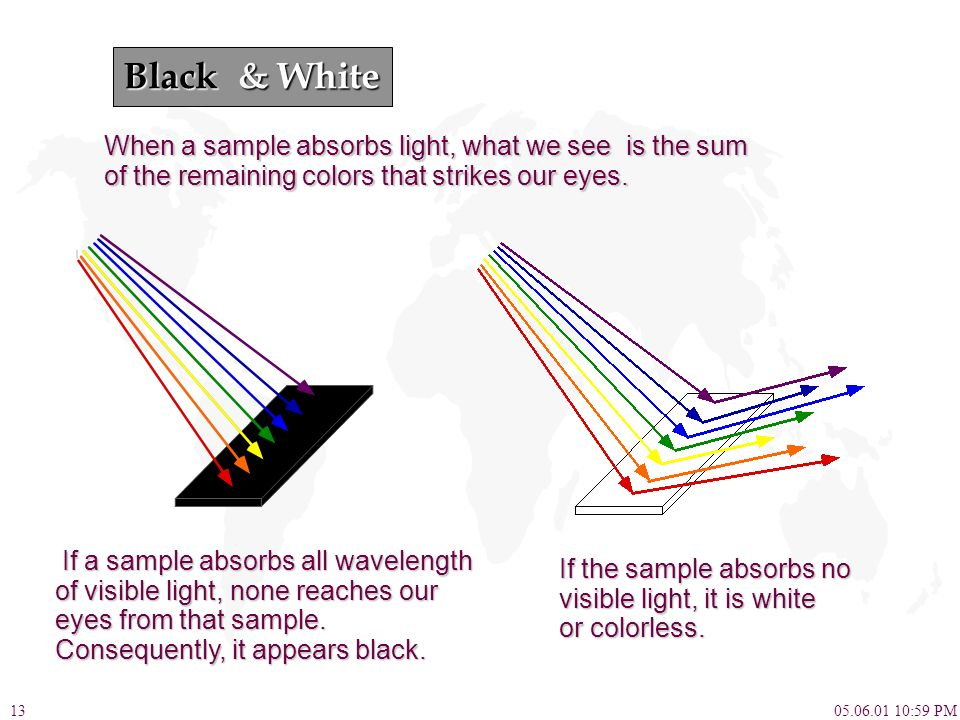 Black & White When a sample absorbs light, what we see is the sum