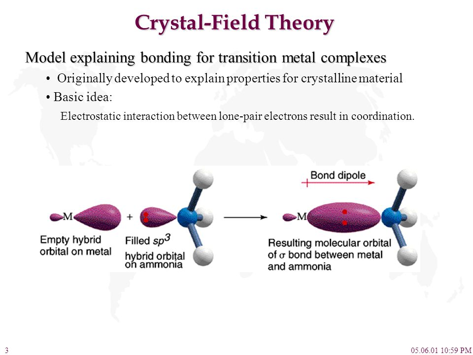 Crystal-Field Theory Model explaining bonding for transition metal complexes. • Originally developed to explain properties for crystalline material.