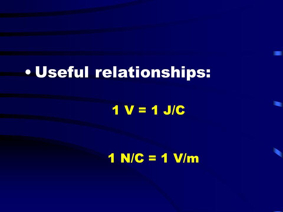 Useful relationships: