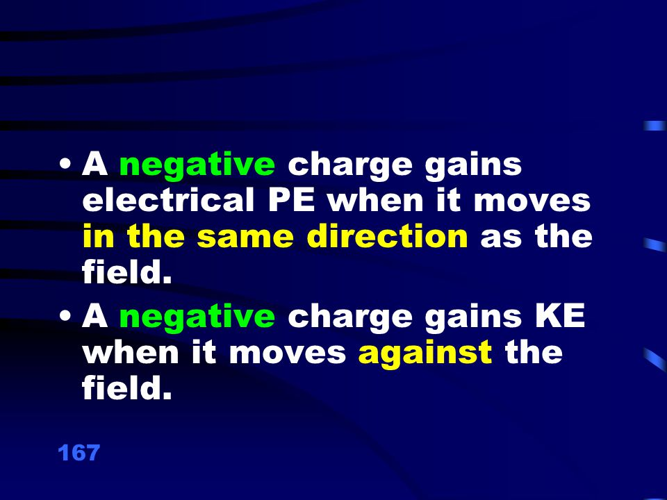 A negative charge gains KE when it moves against the field.