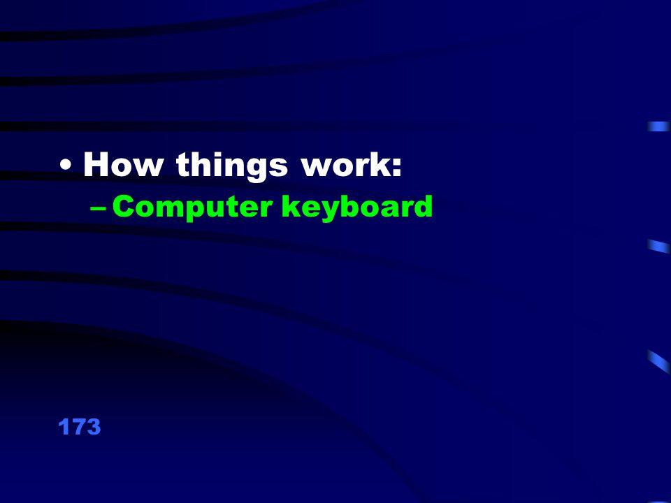 How things work: Computer keyboard 173