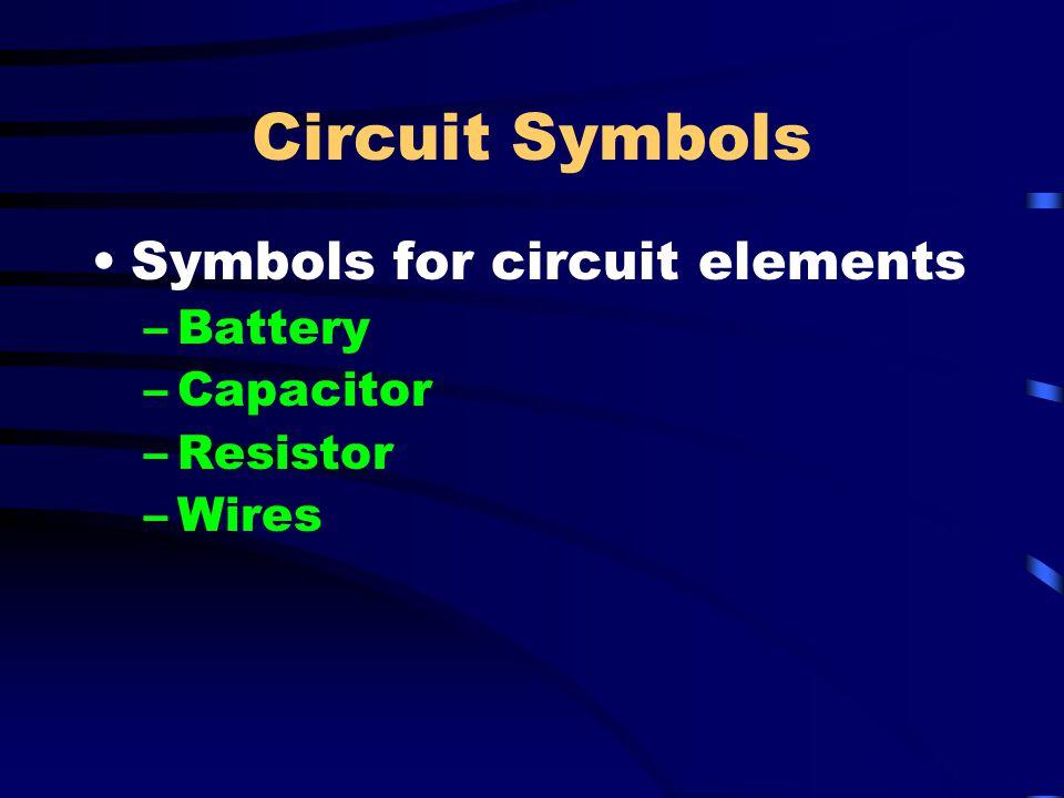 Circuit Symbols Symbols for circuit elements Battery Capacitor