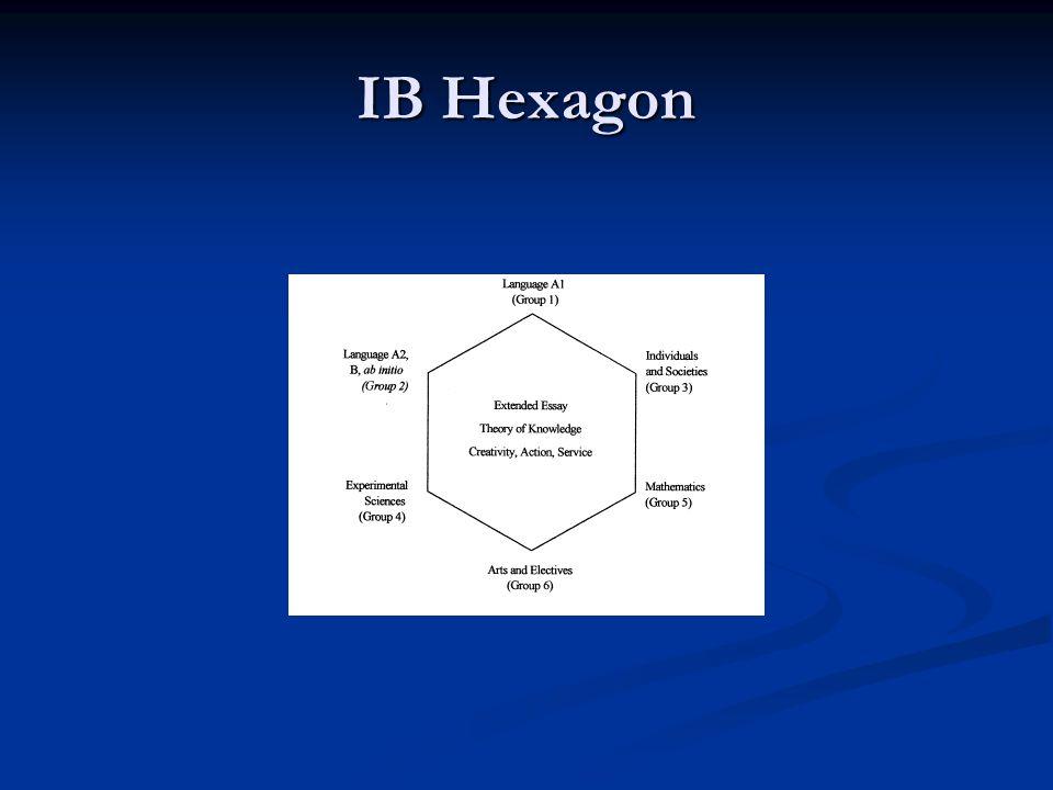 IB Hexagon