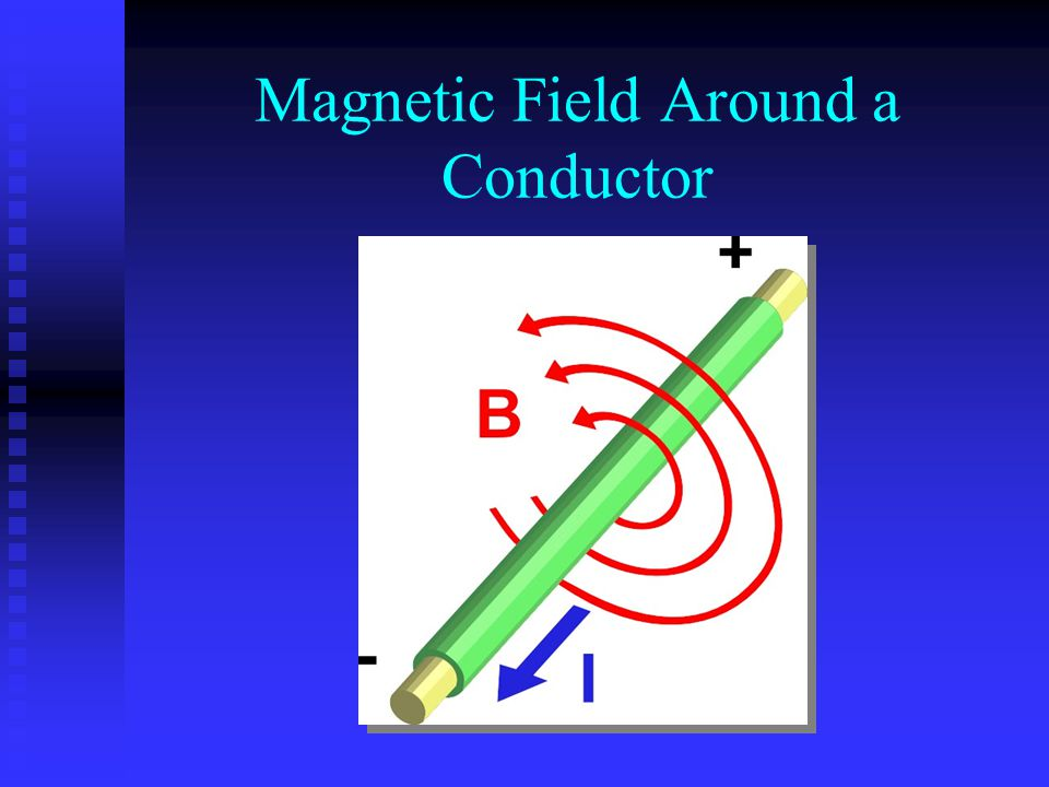 Magnetic Field Around a Conductor