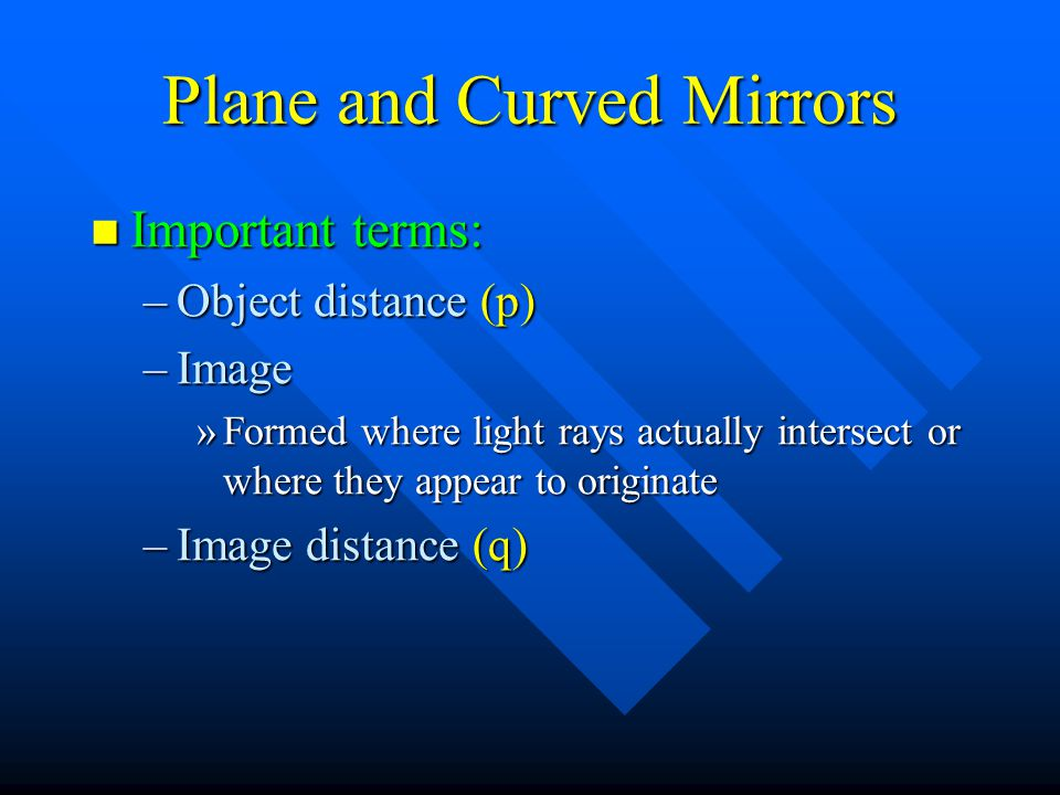 Plane and Curved Mirrors