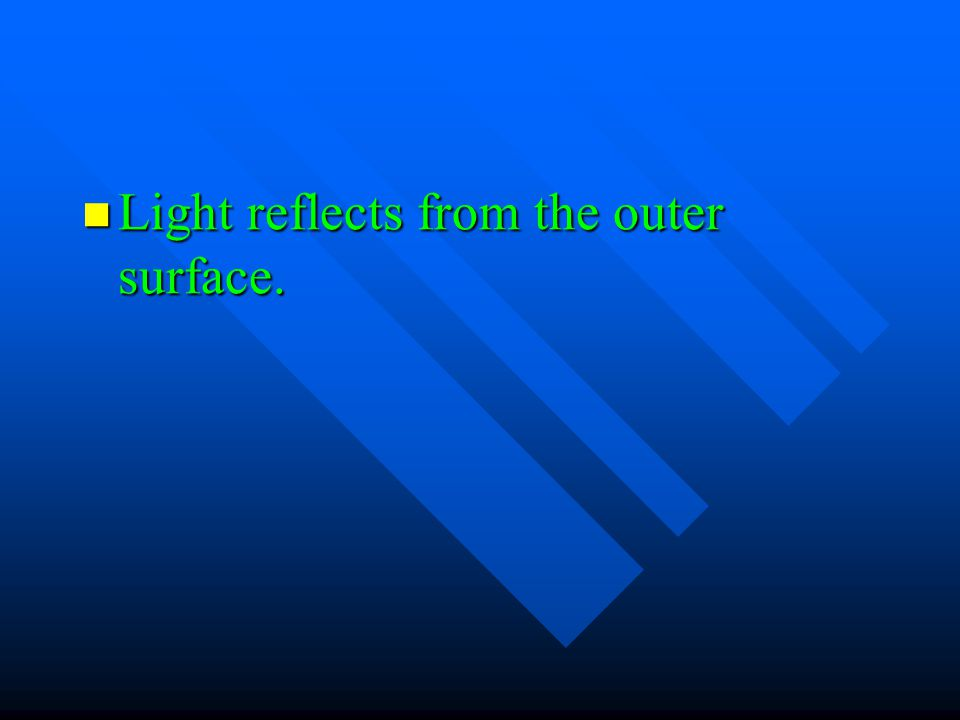 Light reflects from the outer surface.