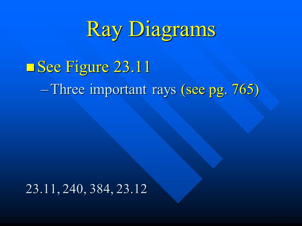 Ray Diagrams See Figure 23.11 Three important rays (see pg. 765)