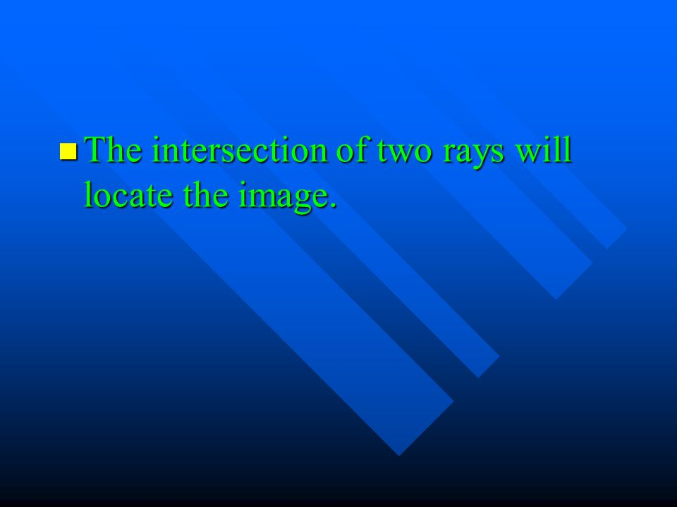 The intersection of two rays will locate the image.