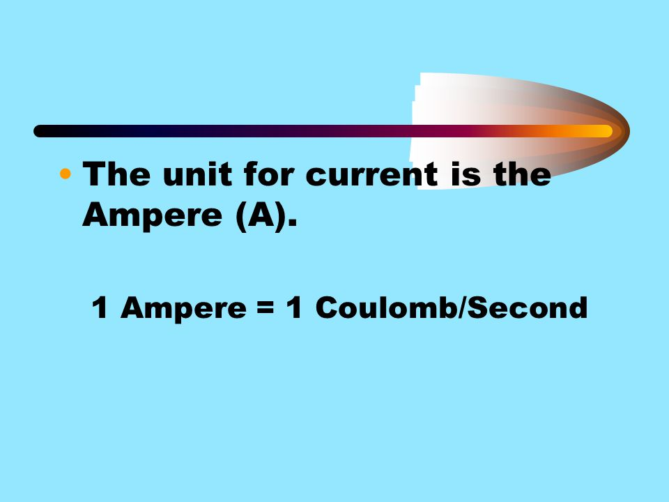The unit for current is the Ampere (A).