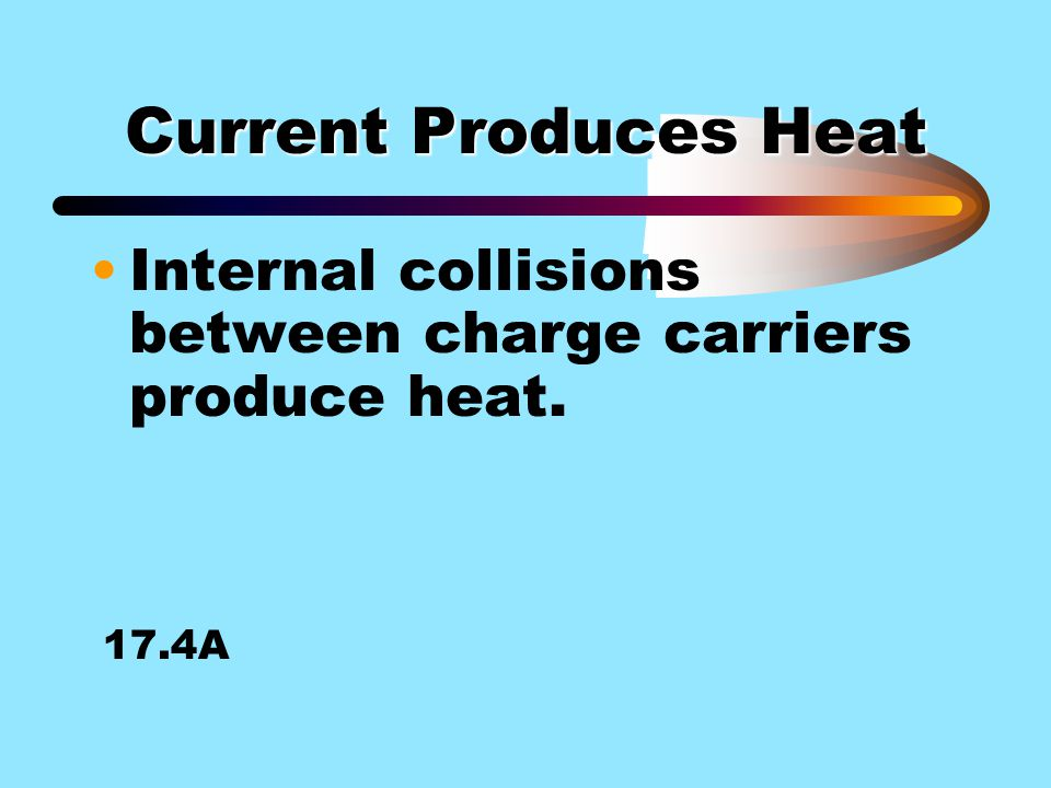 Current Produces Heat Internal collisions between charge carriers produce heat. 17.4A