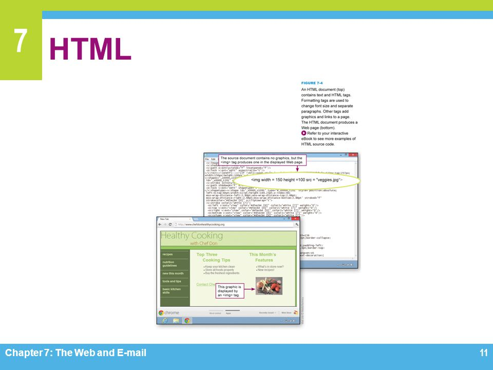 HTML Figure 7-4 Chapter 7: The Web and E-mail