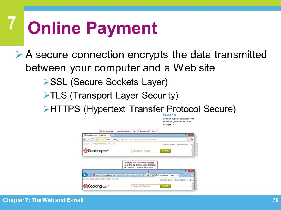Online Payment A secure connection encrypts the data transmitted between your computer and a Web site.