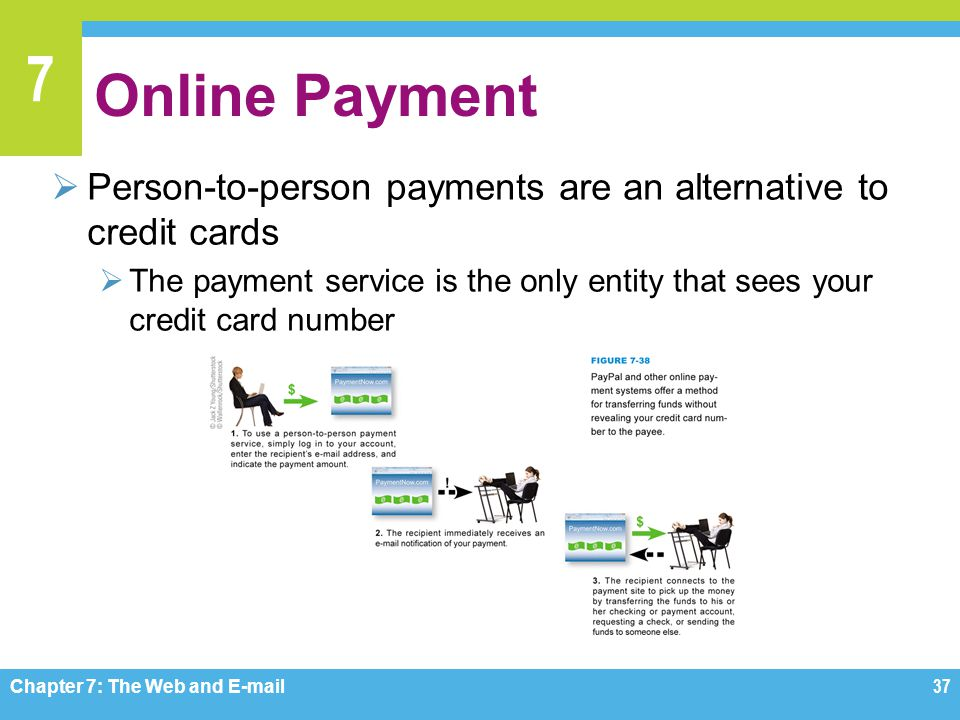 Online Payment Person-to-person payments are an alternative to credit cards.