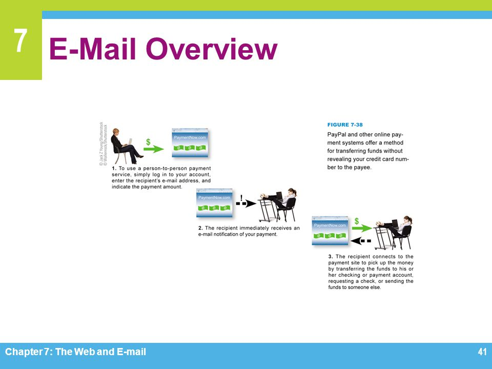 E-Mail Overview Chapter 7: The Web and E-mail