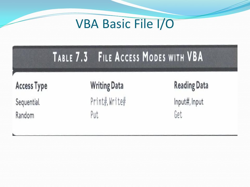 VBA Basic File I/O