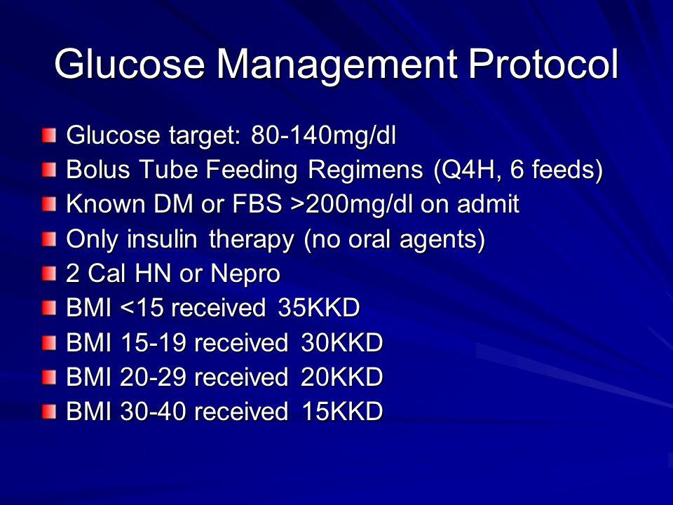 Glucose Management Protocol