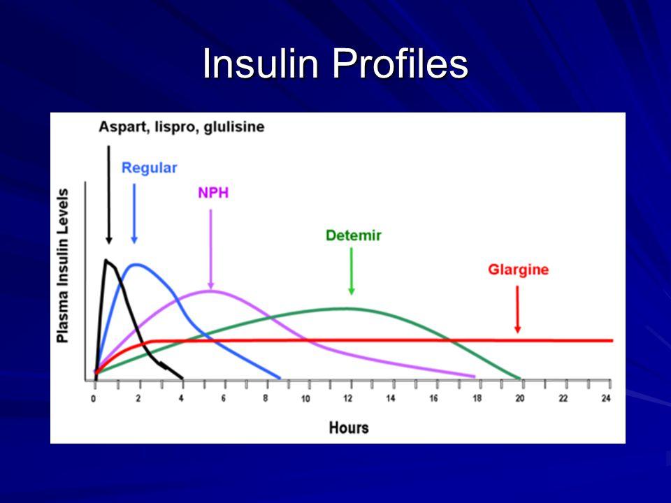 Insulin Profiles
