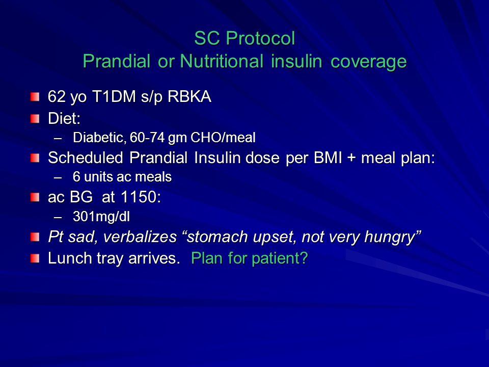 SC Protocol Prandial or Nutritional insulin coverage