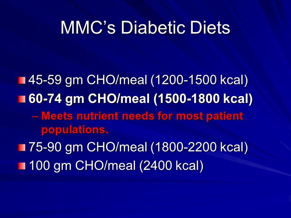 MMC's Diabetic Diets 45-59 gm CHO/meal (1200-1500 kcal)
