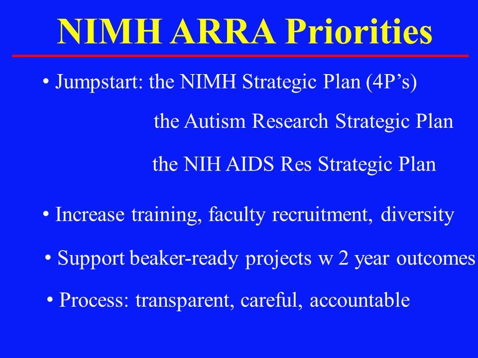 NIMH ARRA Priorities Jumpstart: the NIMH Strategic Plan (4P's)