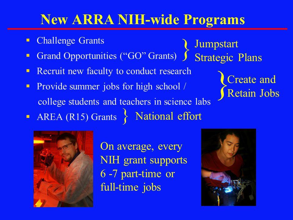 New ARRA NIH-wide Programs