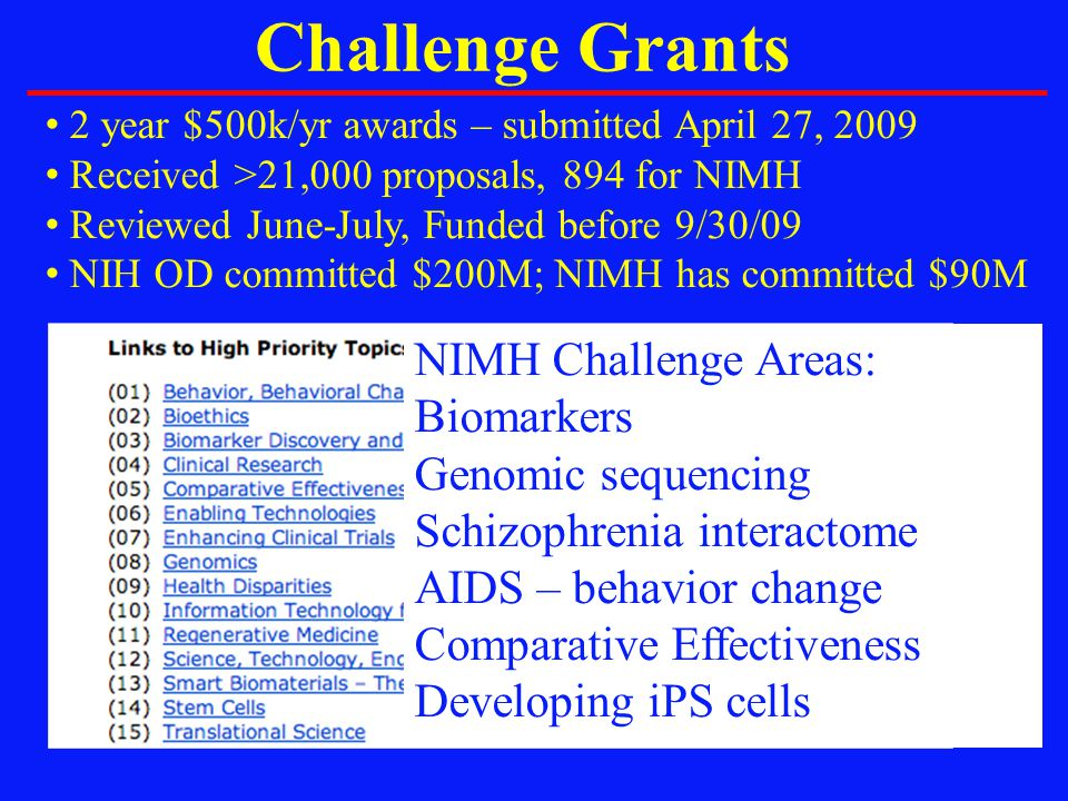 Challenge Grants NIMH Challenge Areas: Biomarkers Genomic sequencing