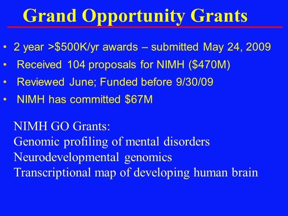Grand Opportunity Grants