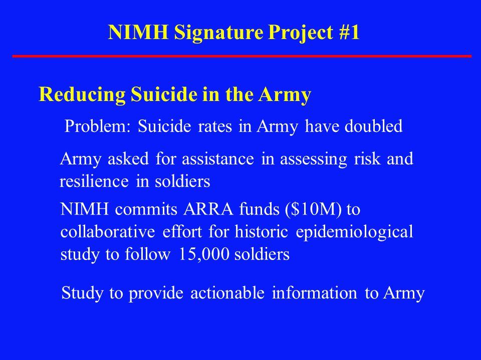 NIMH Signature Project #1