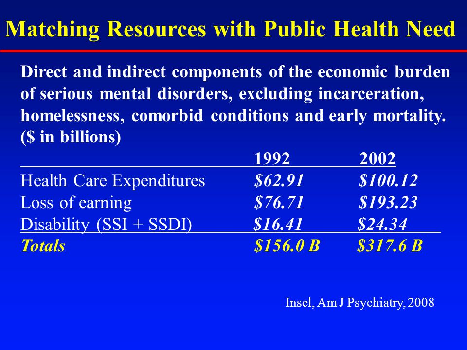 Matching Resources with Public Health Need