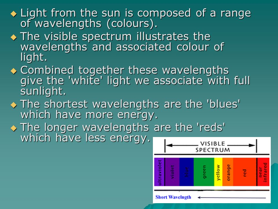 Light from the sun is composed of a range of wavelengths (colours).