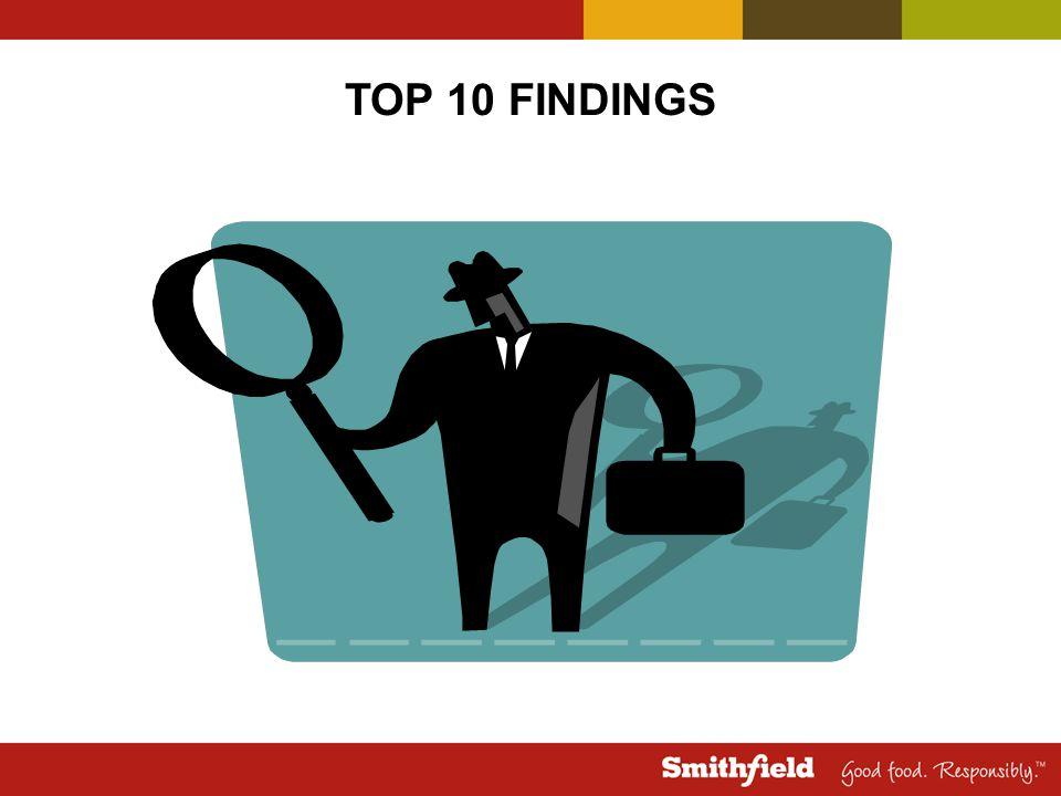 TOP 10 FINDINGS
