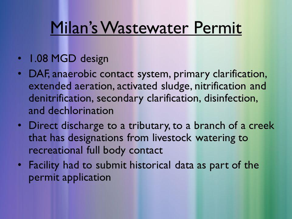 Milan's Wastewater Permit