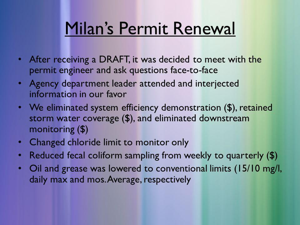Milan's Permit Renewal