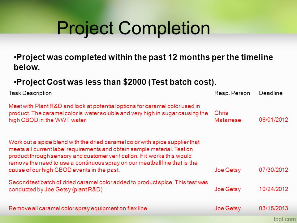 Project Completion Project was completed within the past 12 months per the timeline below. Project Cost was less than $2000 (Test batch cost).