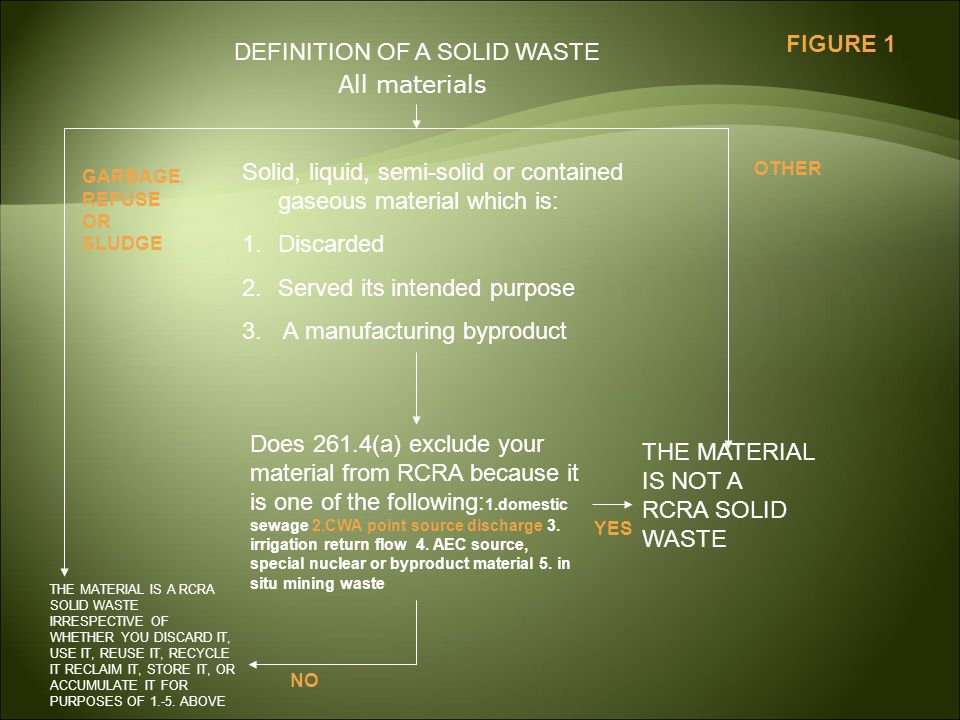 DEFINITION OF A SOLID WASTE All materials