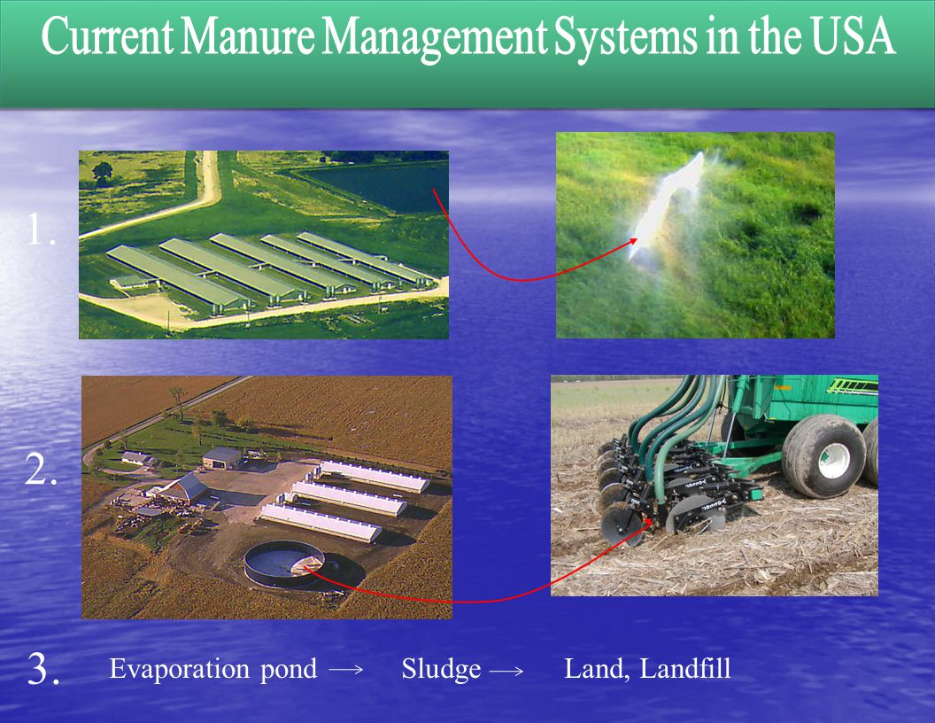 Current Manure Management Systems in the USA