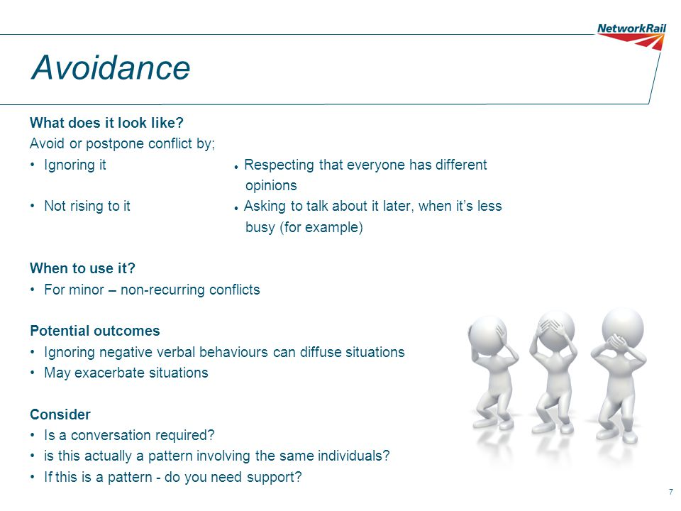 Avoidance What does it look like Avoid or postpone conflict by;