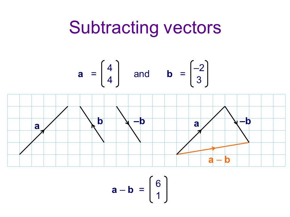 Subtracting vectors and b = –2 3 a 4 a b –b a –b a – b a – b = 6 1