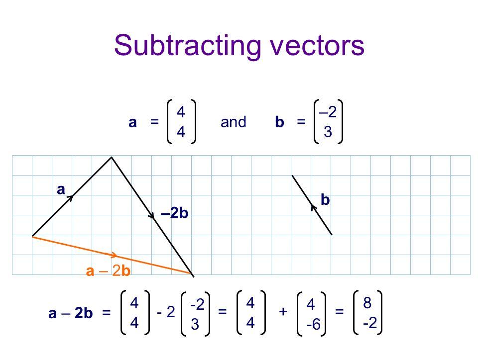 Subtracting vectors and b = –2 3 a 4 a –2b b a – 2b 4 -2 3 4 4 -6 8 -2