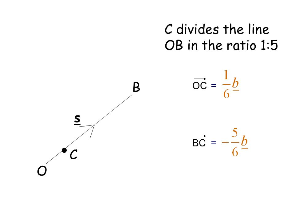 C divides the line OB in the ratio 1:5