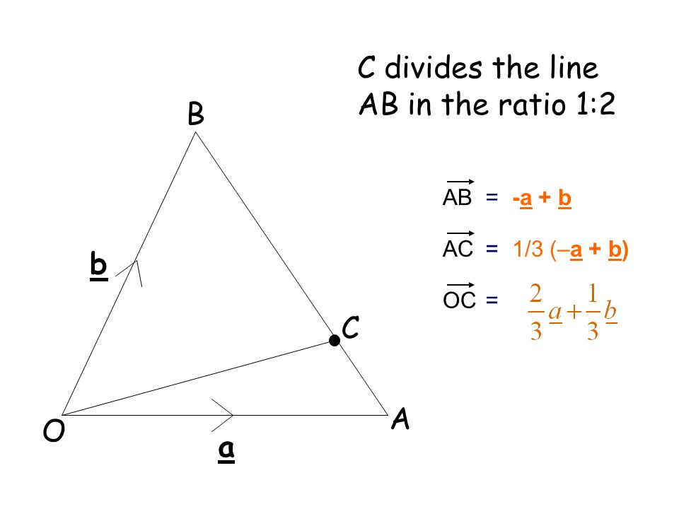 C divides the line AB in the ratio 1:2