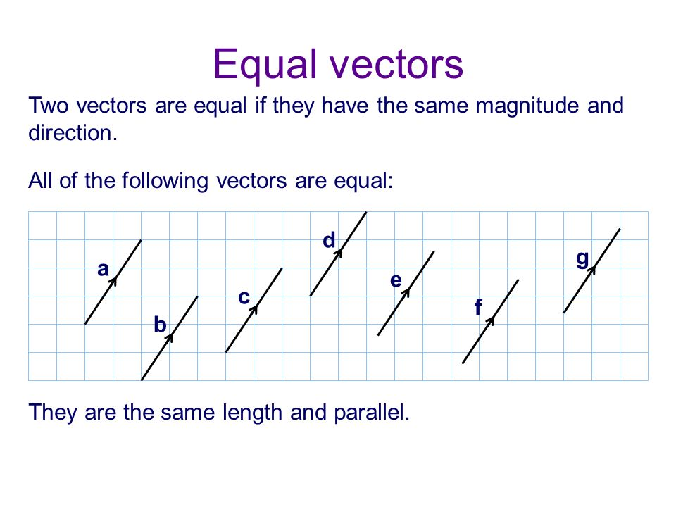 Vectors In 2 And 3 Dimensions  Ppt Video Online Download. Air Command And Staff College. What Is Dryer Vent Cleaning Hvac Training Ny. Genesee Community College Online Courses. Air Conditioning Repair Charlotte Nc. How To Enable Remote Desktop Connection Windows Xp. Lawyers In Harrisburg Pa Seo Website Auditor. Virginia College In Augusta Ga. Home Theater Systems India Print A Brochure