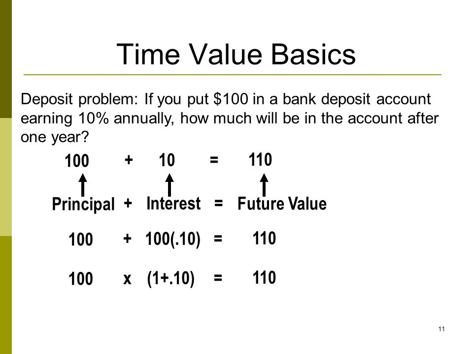 Time Value Basics 100 + 10 = 110 Principal + Interest = Future Value