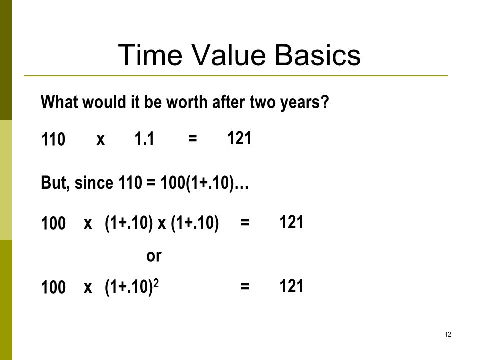 Time Value Basics What would it be worth after two years 110 x 1.1 =