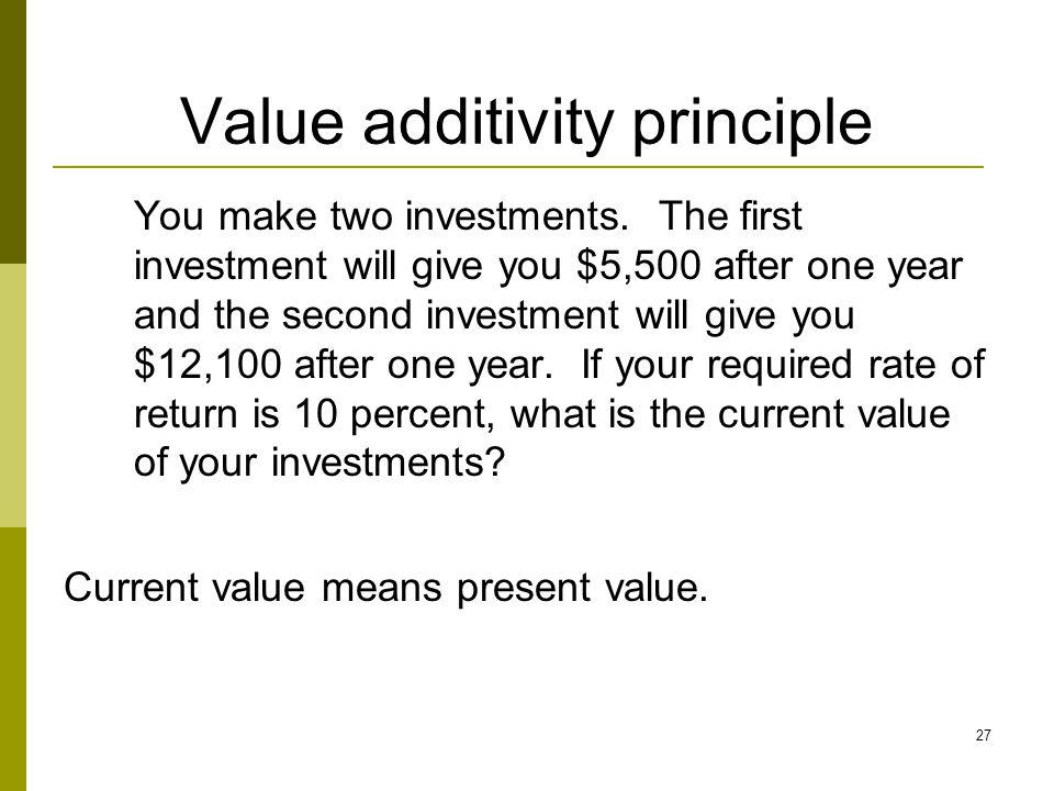 Value additivity principle