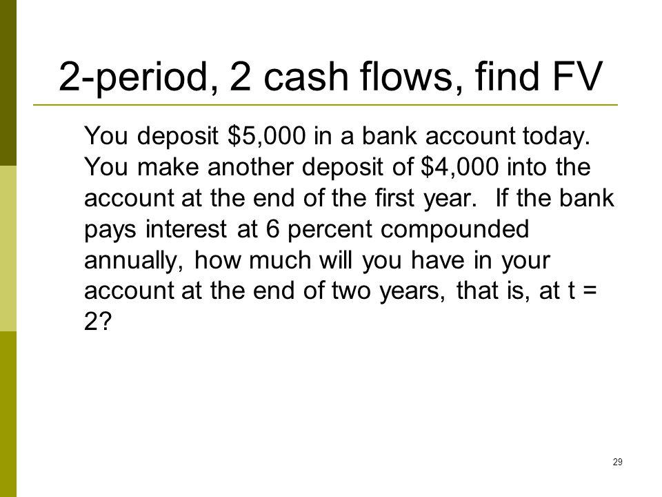 2-period, 2 cash flows, find FV