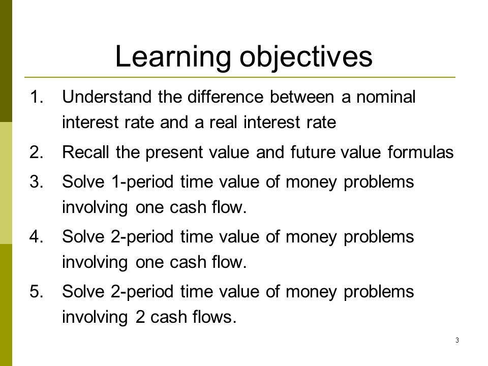 Learning objectives Understand the difference between a nominal interest rate and a real interest rate.