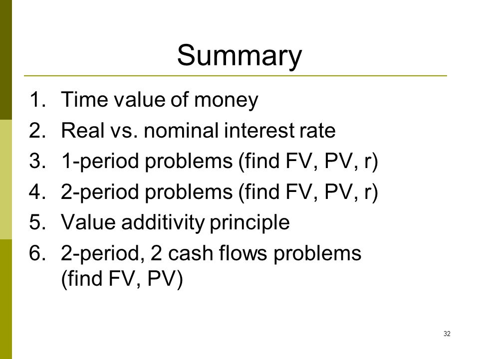 Summary Time value of money Real vs. nominal interest rate