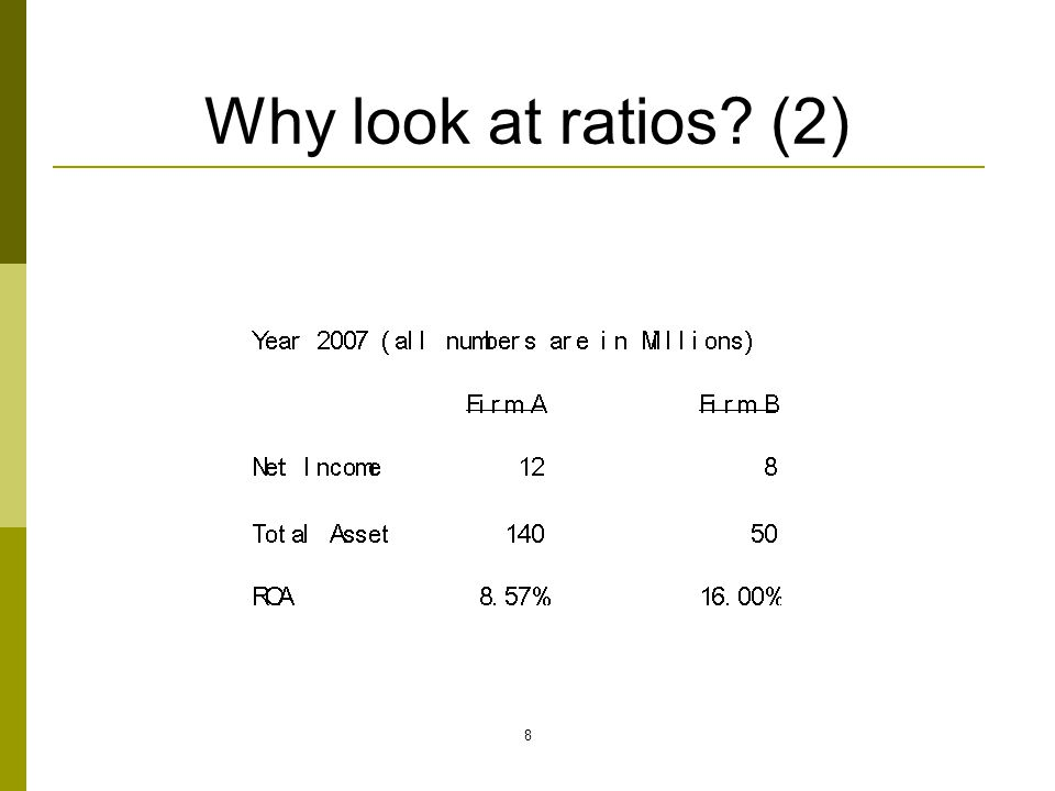Why look at ratios (2) Please look at the second example.