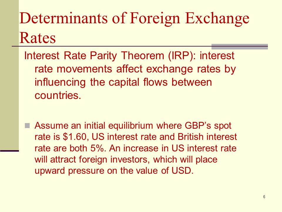 Determinants of Foreign Exchange Rates